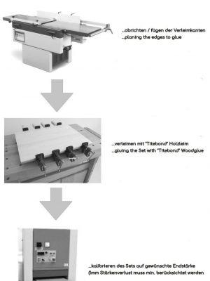 Topset verleimen & kalibrieren / to glue & sand your Topset